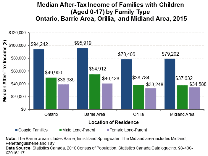 chart_181109_AfterTaxIncome