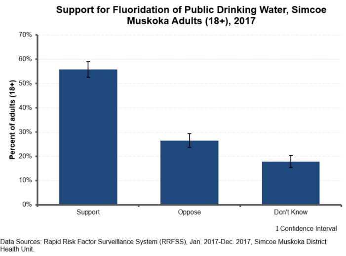 141212SupportforfluorideFigure1_1A_20150327